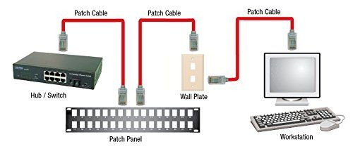 Network Cat 6 Cable 1M